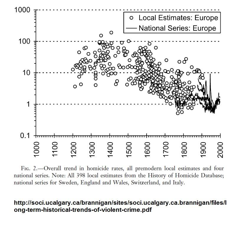 Longtime-homicides