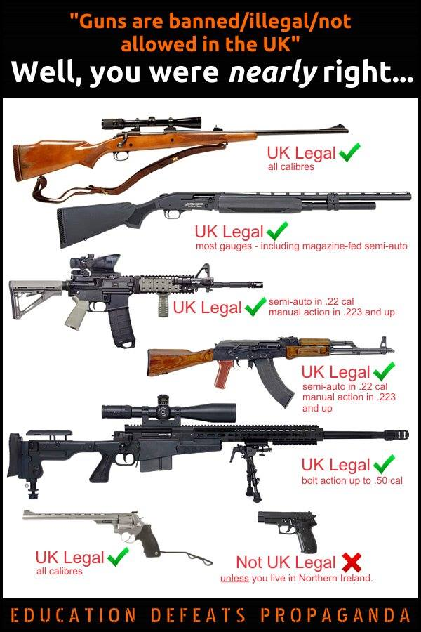 Are Firearms Legal In The Virgin Islands